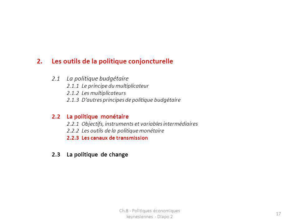 2.Les outils de la politique conjoncturelle 2.1La politique budgétaire 2.1.1Le principe du multiplicateur 2.1.2Les multiplicateurs 2.1.3Dautres principes de politique budgétaire 2.2La politique monétaire 2.2.1Objectifs, instruments et variables intermédiaires 2.2.2Les outils de la politique monétaire 2.2.3Les canaux de transmission 2.3La politique de change Ch.8 - Politiques économiques keynesiennes - Diapo 2 17