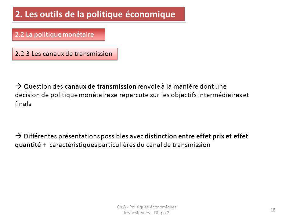 Ch.8 - Politiques économiques keynesiennes - Diapo 2 18 2. Les outils de la politique économique 2.2 La politique monétaire 2.2.3 Les canaux de transm