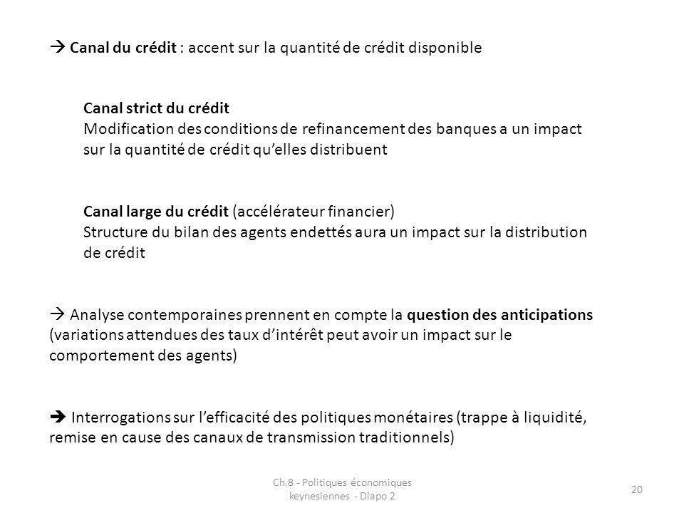 Ch.8 - Politiques économiques keynesiennes - Diapo 2 20 Canal du crédit : accent sur la quantité de crédit disponible Canal strict du crédit Modificat