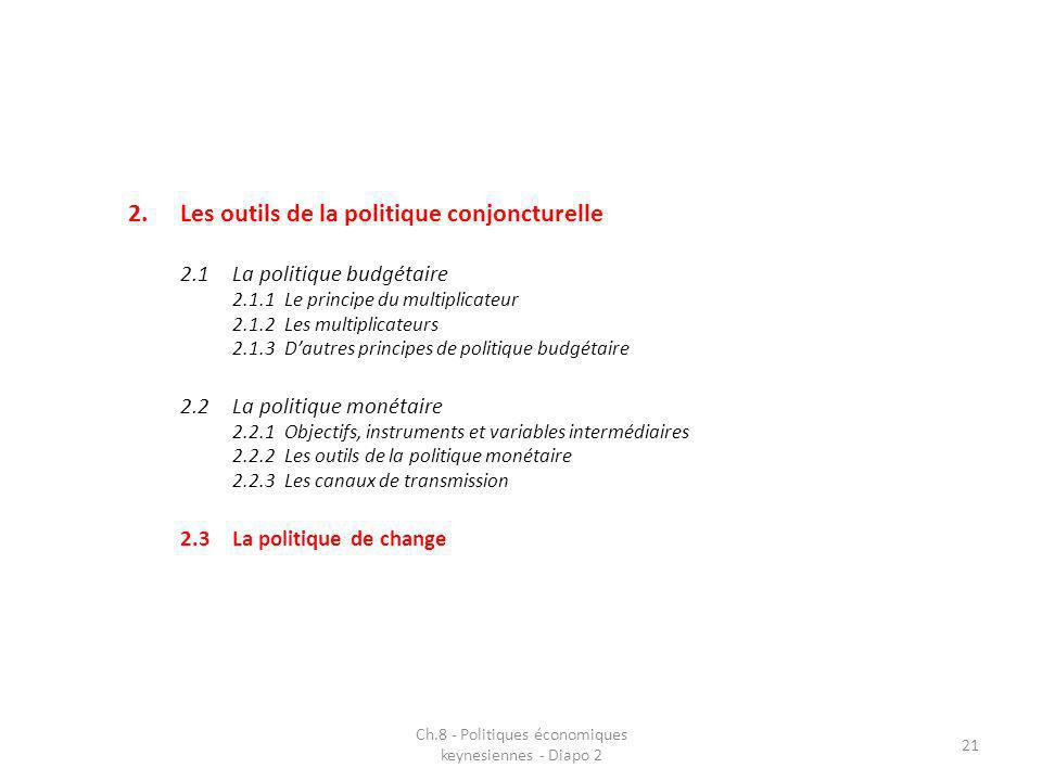 2.Les outils de la politique conjoncturelle 2.1La politique budgétaire 2.1.1Le principe du multiplicateur 2.1.2Les multiplicateurs 2.1.3Dautres principes de politique budgétaire 2.2La politique monétaire 2.2.1Objectifs, instruments et variables intermédiaires 2.2.2Les outils de la politique monétaire 2.2.3Les canaux de transmission 2.3La politique de change Ch.8 - Politiques économiques keynesiennes - Diapo 2 21