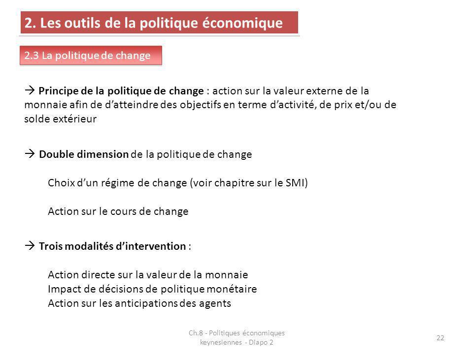 Ch.8 - Politiques économiques keynesiennes - Diapo 2 22 2. Les outils de la politique économique 2.3 La politique de change Double dimension de la pol