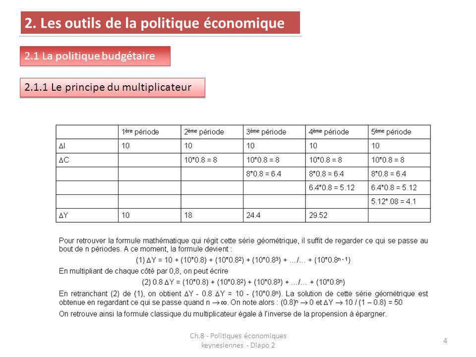 4 2. Les outils de la politique économique 2.1 La politique budgétaire 2.1.1 Le principe du multiplicateur