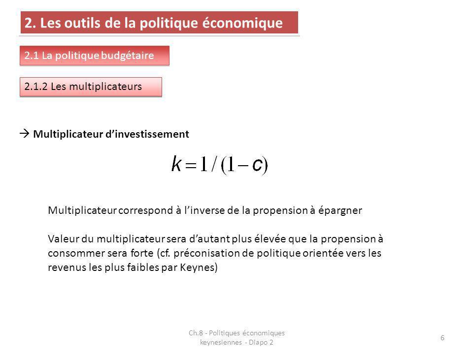 6 2. Les outils de la politique économique 2.1 La politique budgétaire 2.1.2 Les multiplicateurs Multiplicateur dinvestissement Multiplicateur corresp
