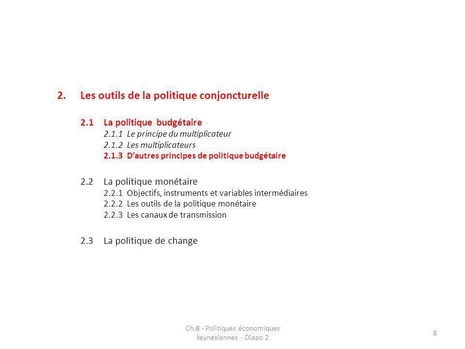 2.Les outils de la politique conjoncturelle 2.1La politique budgétaire 2.1.1Le principe du multiplicateur 2.1.2Les multiplicateurs 2.1.3Dautres principes de politique budgétaire 2.2La politique monétaire 2.2.1Objectifs, instruments et variables intermédiaires 2.2.2Les outils de la politique monétaire 2.2.3Les canaux de transmission 2.3La politique de change Ch.8 - Politiques économiques keynesiennes - Diapo 2 8