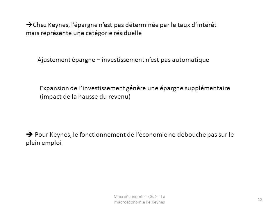 Macroéconomie - Ch. 2 - La macroéconomie de Keynes 12 Chez Keynes, lépargne nest pas déterminée par le taux dintérêt mais représente une catégorie rés