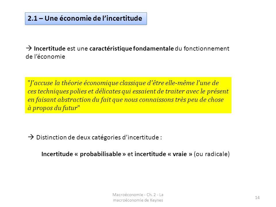 Macroéconomie - Ch. 2 - La macroéconomie de Keynes 14 2.1 – Une économie de lincertitude Incertitude est une caractéristique fondamentale du fonctionn