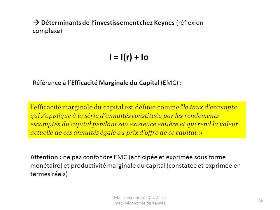 Macroéconomie - Ch. 2 - La macroéconomie de Keynes 16 Déterminants de linvestissement chez Keynes (réflexion complexe) I = I(r) + Io Référence à lEffi