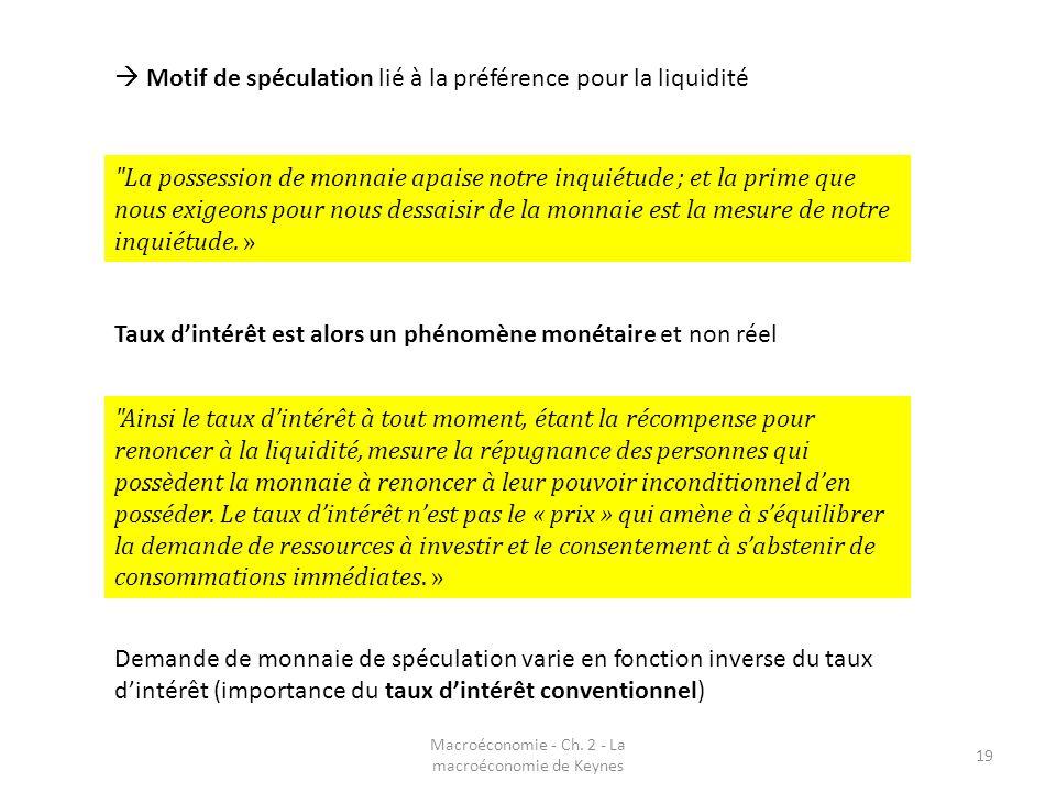 Macroéconomie - Ch. 2 - La macroéconomie de Keynes 19 Motif de spéculation lié à la préférence pour la liquidité