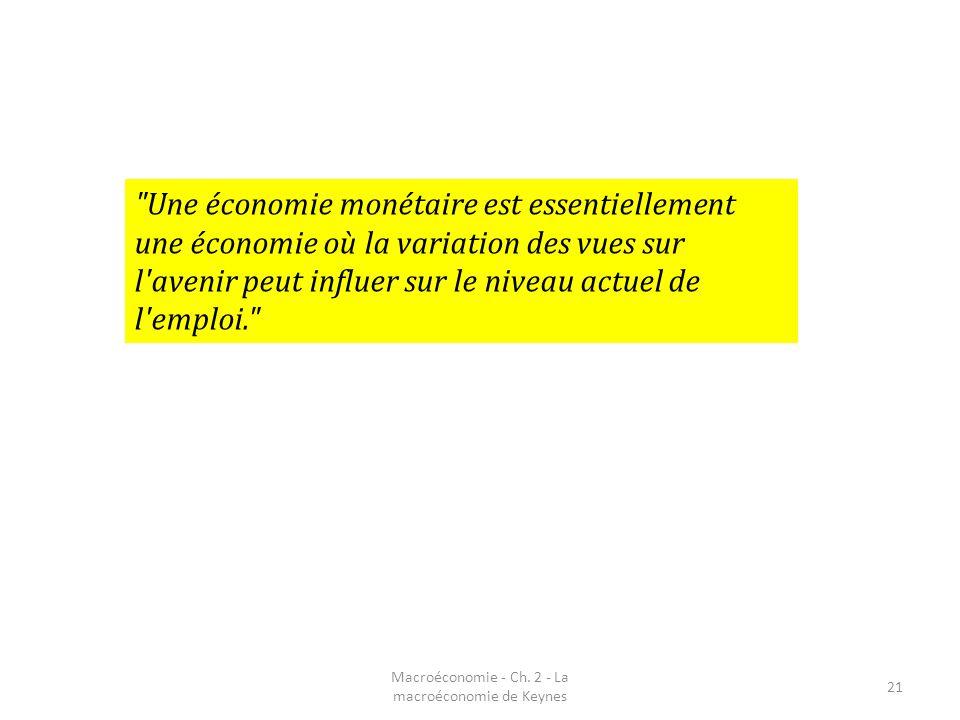 Macroéconomie - Ch. 2 - La macroéconomie de Keynes 21