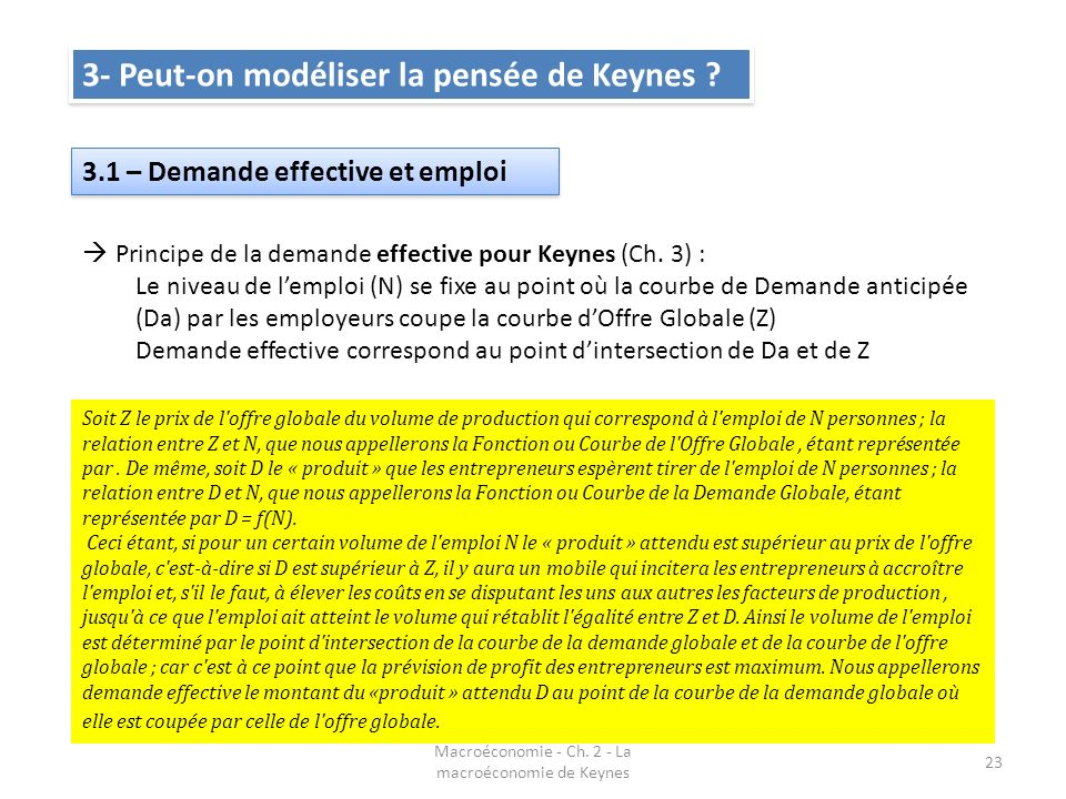 Macroéconomie - Ch. 2 - La macroéconomie de Keynes 23 3- Peut-on modéliser la pensée de Keynes ? 3.1 – Demande effective et emploi Principe de la dema