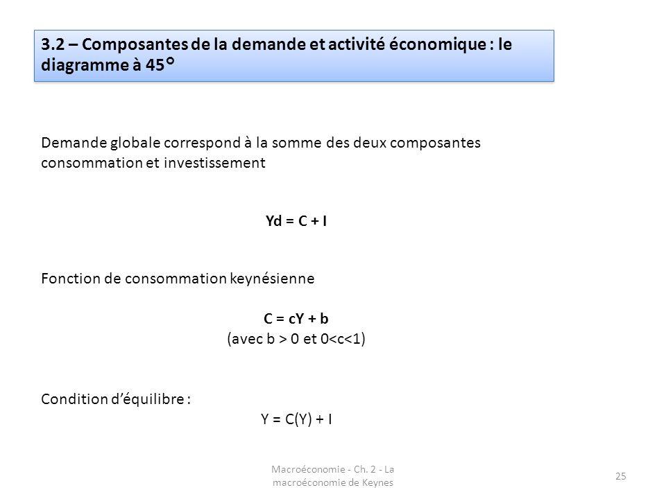 Macroéconomie - Ch. 2 - La macroéconomie de Keynes 25 3.2 – Composantes de la demande et activité économique : le diagramme à 45° Demande globale corr