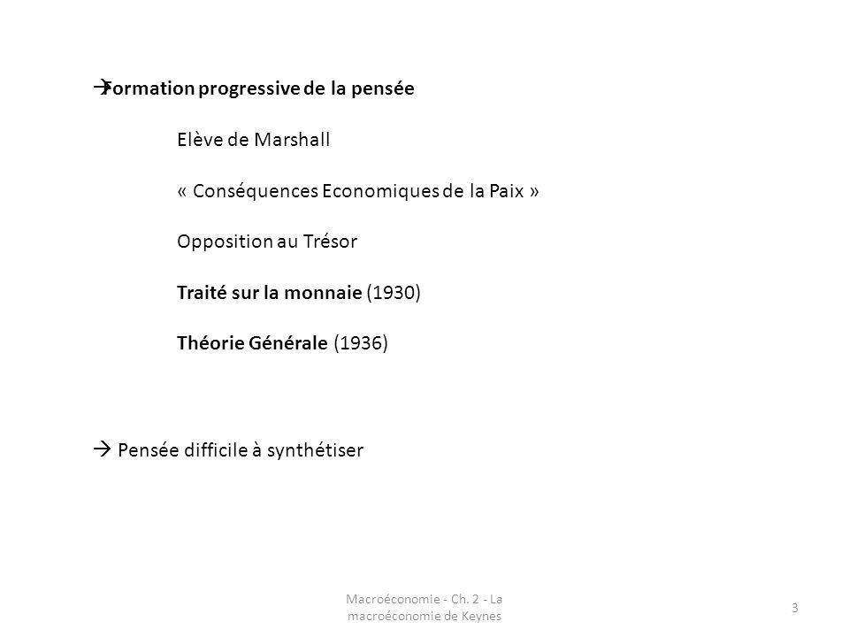 Macroéconomie - Ch. 2 - La macroéconomie de Keynes 3 Formation progressive de la pensée Elève de Marshall « Conséquences Economiques de la Paix » Oppo
