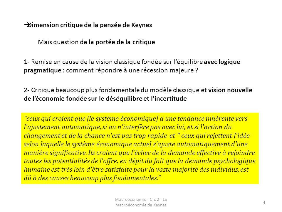 Macroéconomie - Ch. 2 - La macroéconomie de Keynes 4 Dimension critique de la pensée de Keynes Mais question de la portée de la critique 1- Remise en