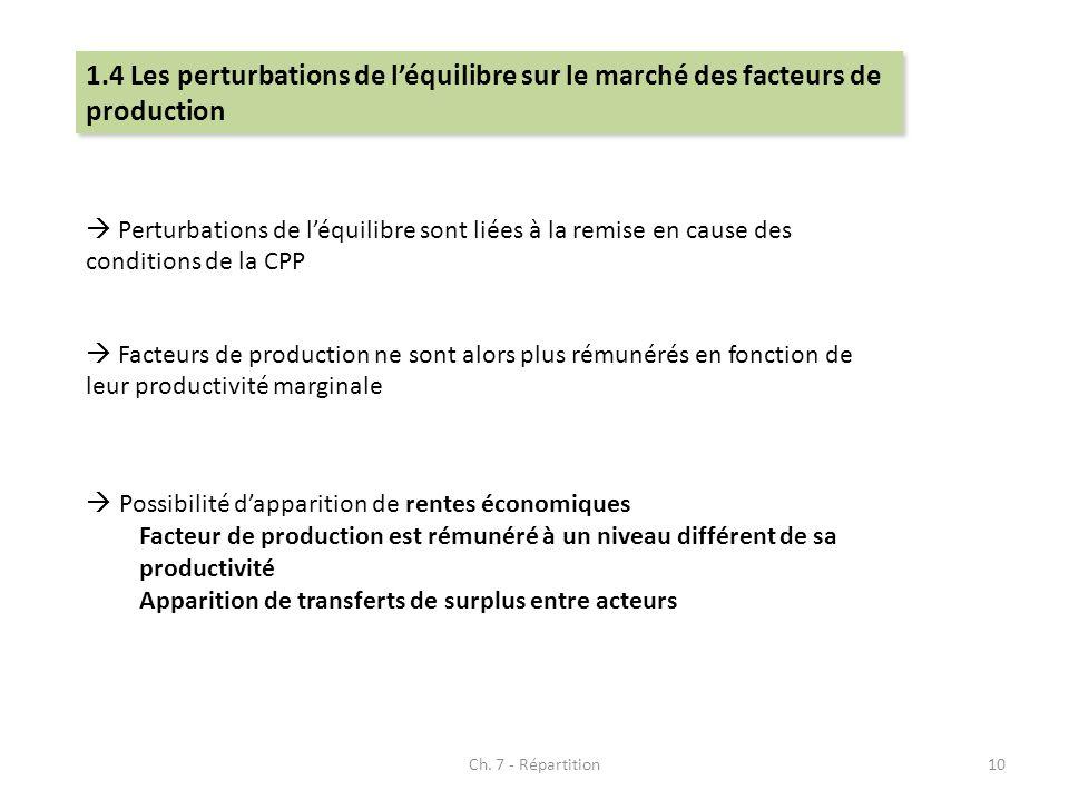 Ch. 7 - Répartition10 1.4 Les perturbations de léquilibre sur le marché des facteurs de production Perturbations de léquilibre sont liées à la remise