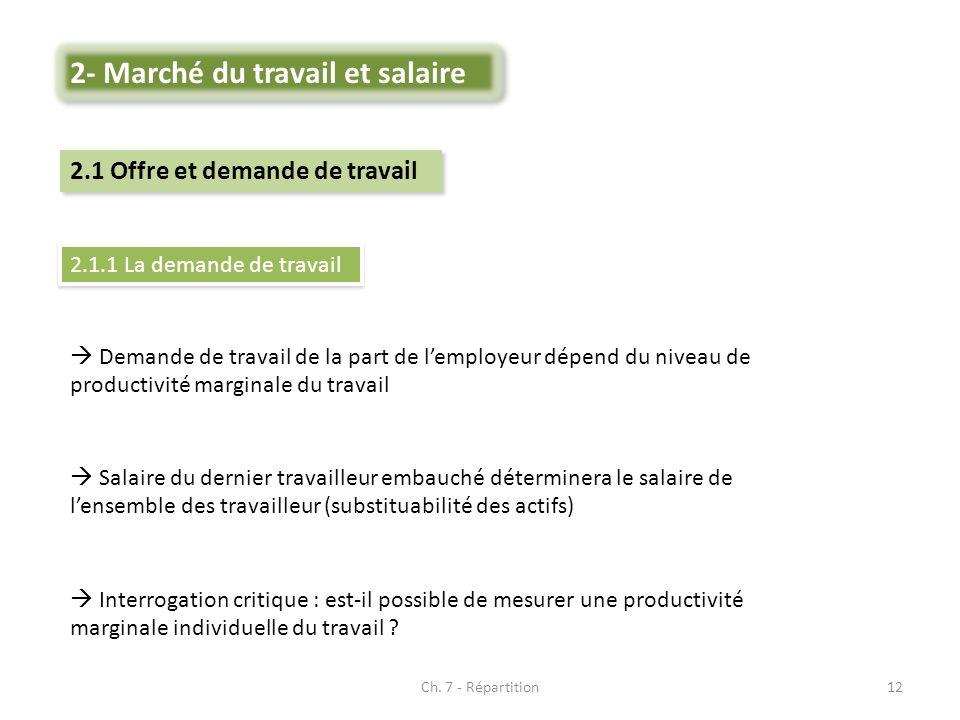 Ch. 7 - Répartition12 2- Marché du travail et salaire 2.1 Offre et demande de travail 2.1.1 La demande de travail Demande de travail de la part de lem