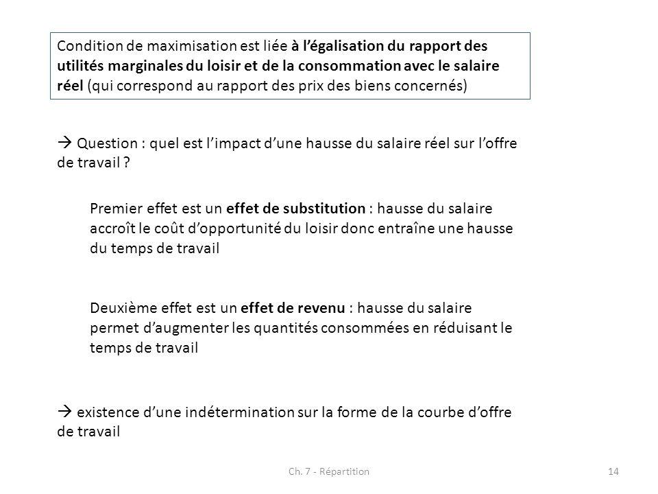 Ch. 7 - Répartition14 Condition de maximisation est liée à légalisation du rapport des utilités marginales du loisir et de la consommation avec le sal