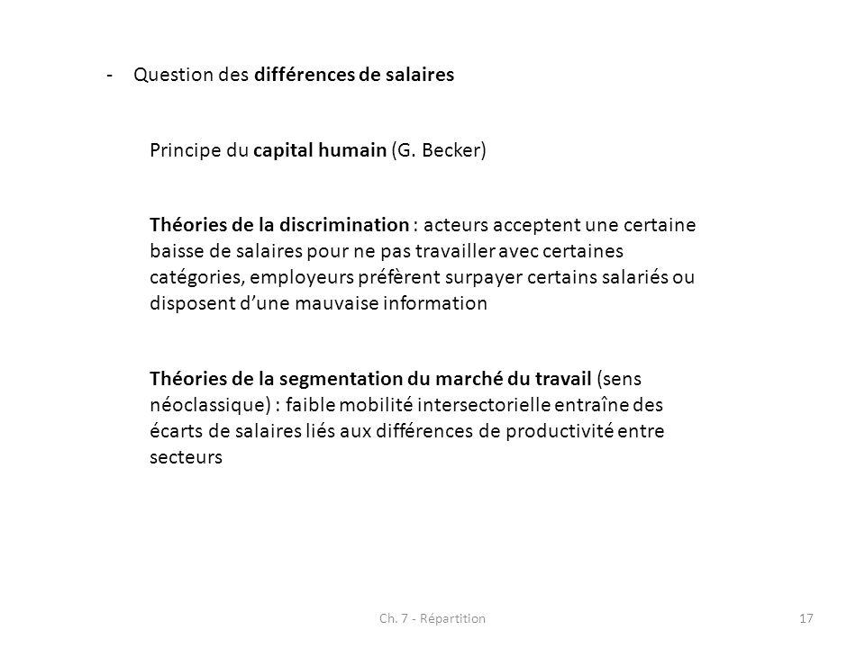 Ch. 7 - Répartition17 -Question des différences de salaires Principe du capital humain (G. Becker) Théories de la discrimination : acteurs acceptent u