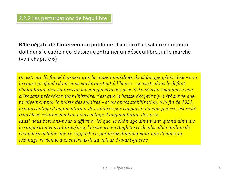 Ch. 7 - Répartition19 2.2.2 Les perturbations de léquilibre Rôle négatif de lintervention publique : fixation dun salaire minimum doit dans le cadre n