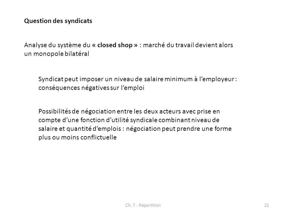 Ch. 7 - Répartition21 Question des syndicats Analyse du système du « closed shop » : marché du travail devient alors un monopole bilatéral Syndicat pe