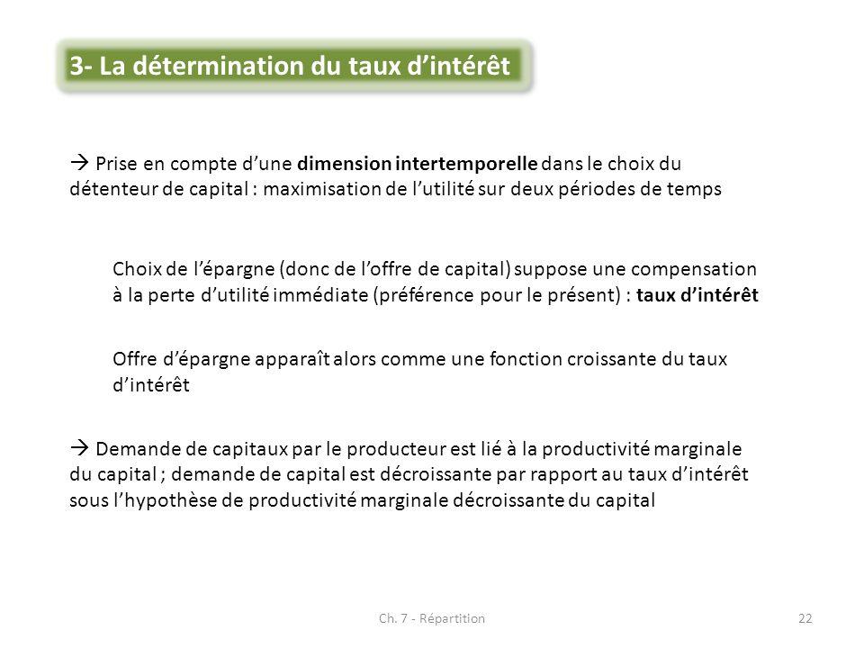 Ch. 7 - Répartition22 3- La détermination du taux dintérêt Prise en compte dune dimension intertemporelle dans le choix du détenteur de capital : maxi
