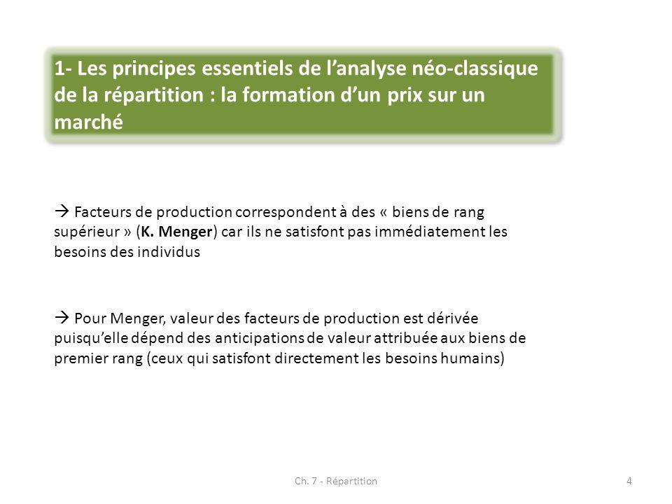 Ch. 7 - Répartition4 1- Les principes essentiels de lanalyse néo-classique de la répartition : la formation dun prix sur un marché Facteurs de product