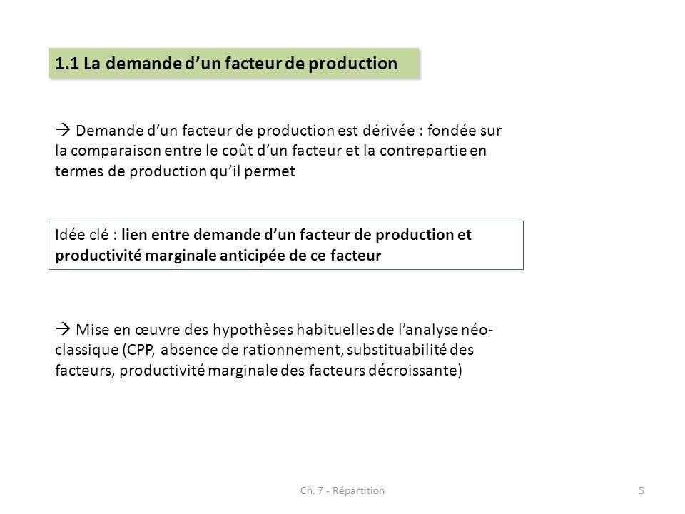 Ch. 7 - Répartition5 1.1 La demande dun facteur de production Demande dun facteur de production est dérivée : fondée sur la comparaison entre le coût