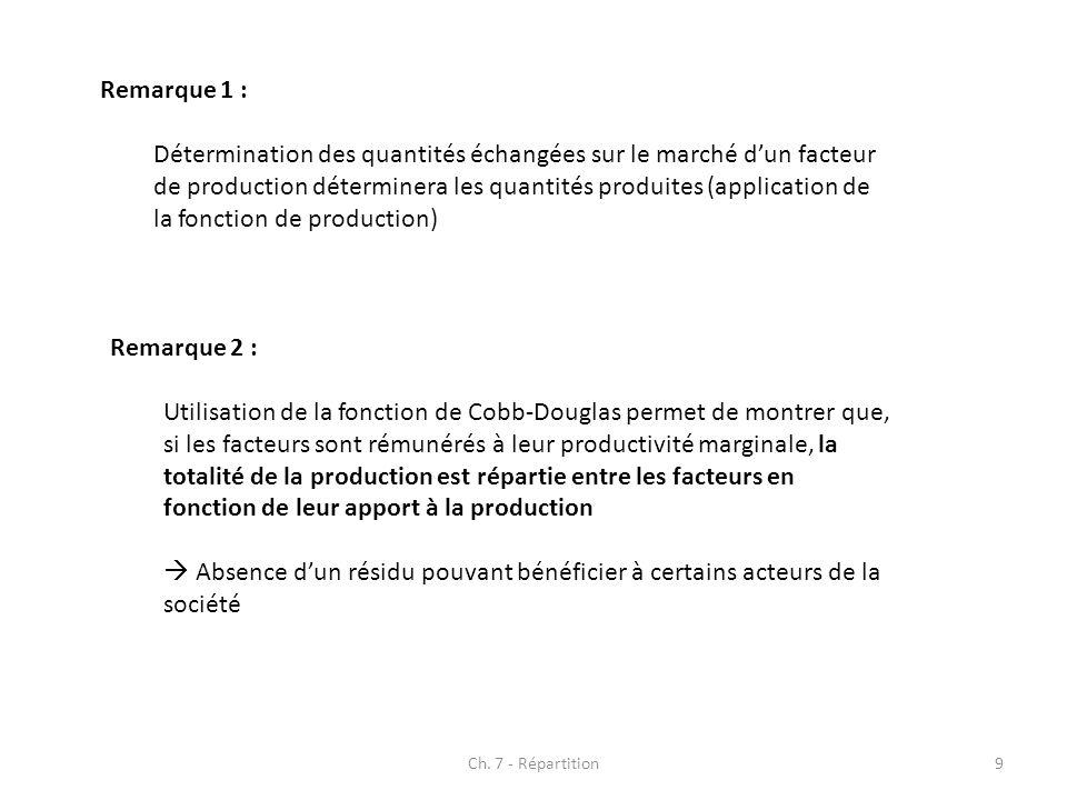 Ch. 7 - Répartition9 Remarque 1 : Détermination des quantités échangées sur le marché dun facteur de production déterminera les quantités produites (a