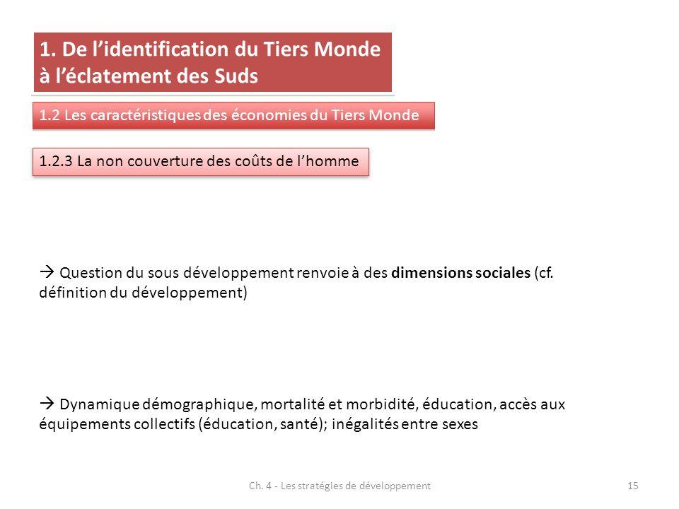 Ch. 4 - Les stratégies de développement15 1.2.3 La non couverture des coûts de lhomme 1. De lidentification du Tiers Monde à léclatement des Suds 1.2