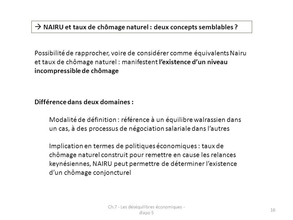 Ch.7 - Les déséquilibres économiques - diapo 5 16 NAIRU et taux de chômage naturel : deux concepts semblables .