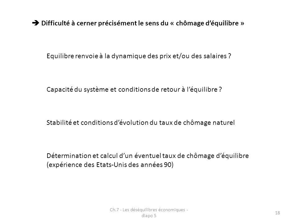 Ch.7 - Les déséquilibres économiques - diapo 5 18 Difficulté à cerner précisément le sens du « chômage déquilibre » Equilibre renvoie à la dynamique des prix et/ou des salaires .