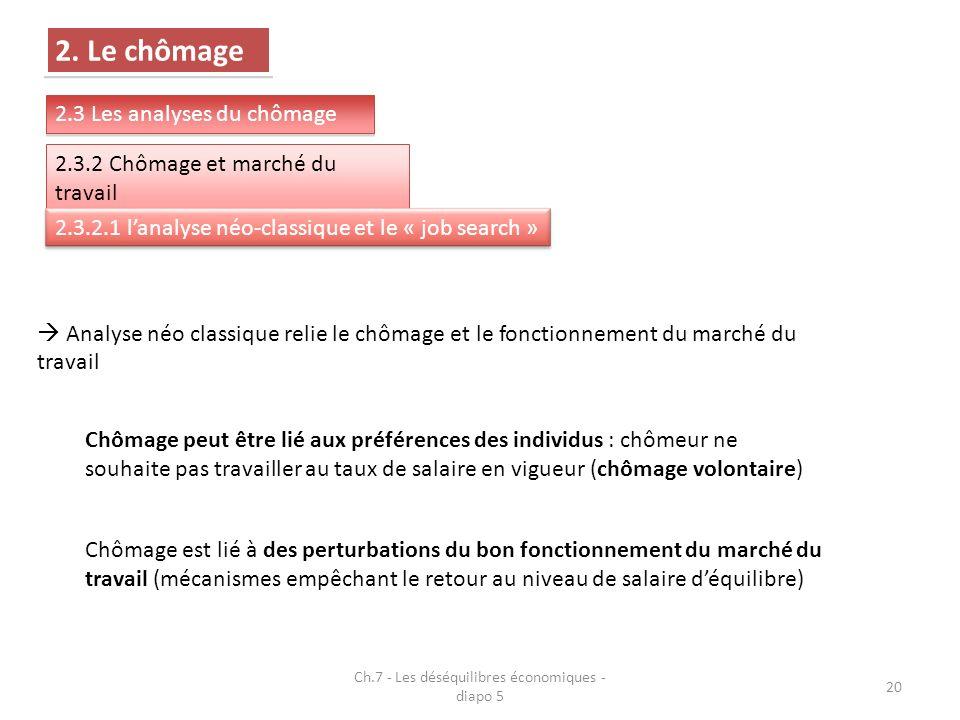 Ch.7 - Les déséquilibres économiques - diapo 5 20 2.