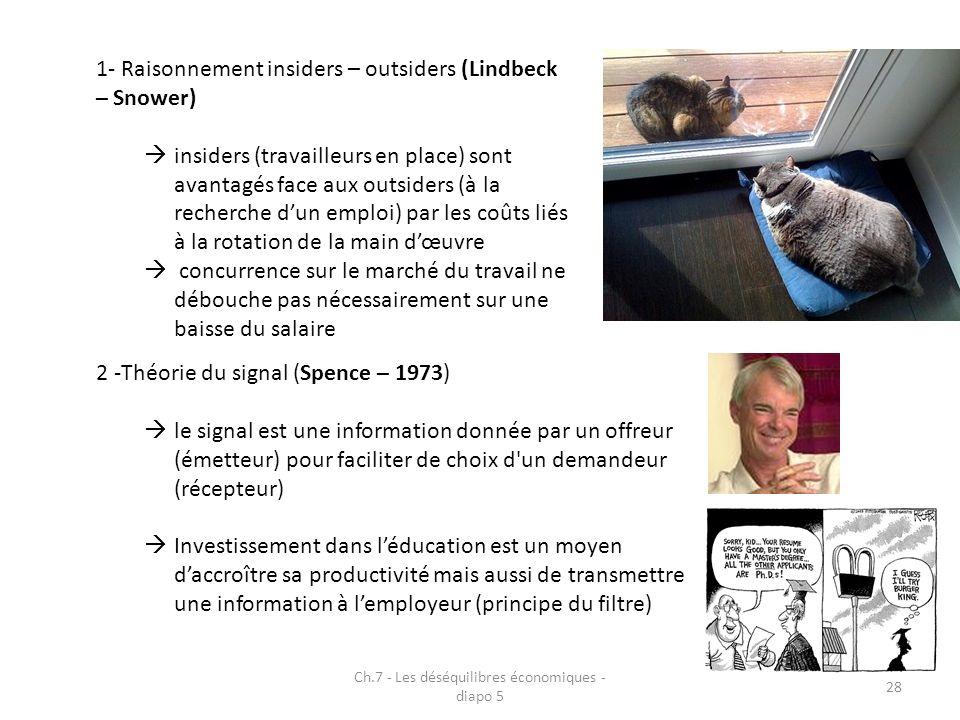 Ch.7 - Les déséquilibres économiques - diapo 5 28 2 -Théorie du signal (Spence – 1973) le signal est une information donnée par un offreur (émetteur) pour faciliter de choix d un demandeur (récepteur) Investissement dans léducation est un moyen daccroître sa productivité mais aussi de transmettre une information à lemployeur (principe du filtre) 1- Raisonnement insiders – outsiders (Lindbeck – Snower) insiders (travailleurs en place) sont avantagés face aux outsiders (à la recherche dun emploi) par les coûts liés à la rotation de la main dœuvre concurrence sur le marché du travail ne débouche pas nécessairement sur une baisse du salaire