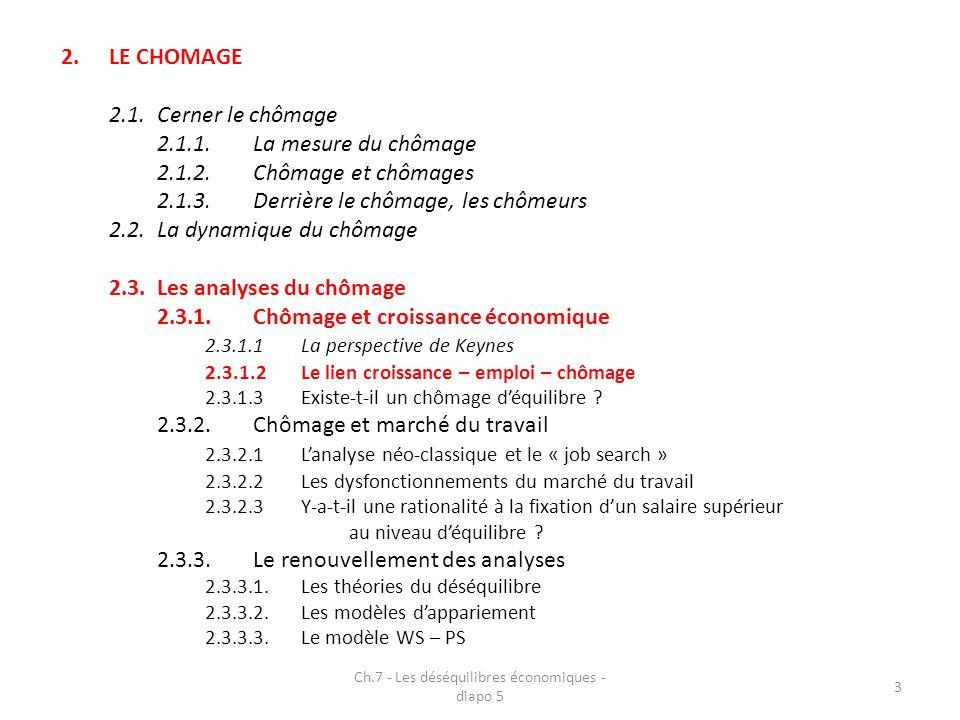 2.LE CHOMAGE 2.1.Cerner le chômage 2.1.1.La mesure du chômage 2.1.2.Chômage et chômages 2.1.3.Derrière le chômage, les chômeurs 2.2.La dynamique du chômage 2.3.Les analyses du chômage 2.3.1.Chômage et croissance économique 2.3.1.1 La perspective de Keynes 2.3.1.2Le lien croissance – emploi – chômage 2.3.1.3 Existe-t-il un chômage déquilibre .