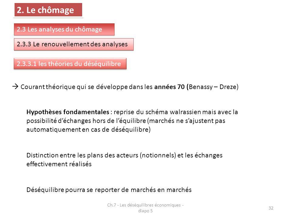 Ch.7 - Les déséquilibres économiques - diapo 5 32 2.