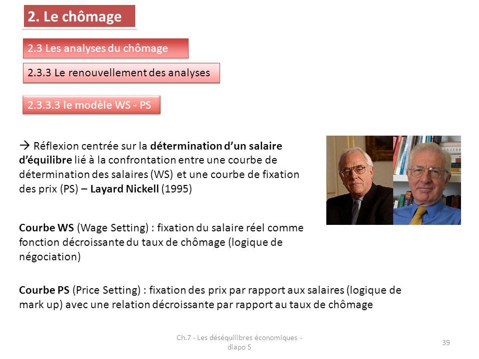 Ch.7 - Les déséquilibres économiques - diapo 5 39 2.
