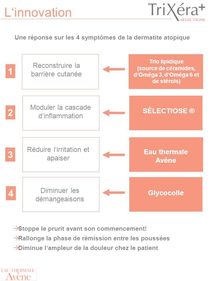 Linnovation Une réponse sur les 4 symptômes de la dermatite atopique 1 2 3 4 Reconstruire la barrière cutanée Moduler la cascade dinflammation Réduire