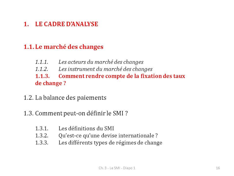 Ch. 3 - Le SMI - Diapo 116 1.LE CADRE DANALYSE 1.1.Le marché des changes 1.1.1.Les acteurs du marché des changes 1.1.2.Les instrument du marché des ch