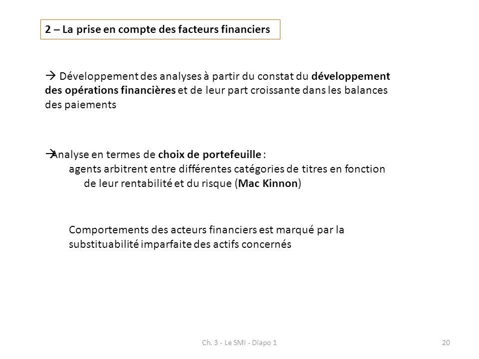 Ch. 3 - Le SMI - Diapo 120 2 – La prise en compte des facteurs financiers Développement des analyses à partir du constat du développement des opératio