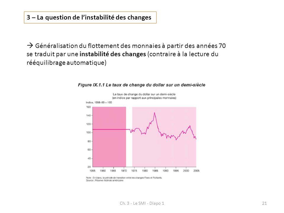 Ch. 3 - Le SMI - Diapo 121 3 – La question de linstabilité des changes Généralisation du flottement des monnaies à partir des années 70 se traduit par