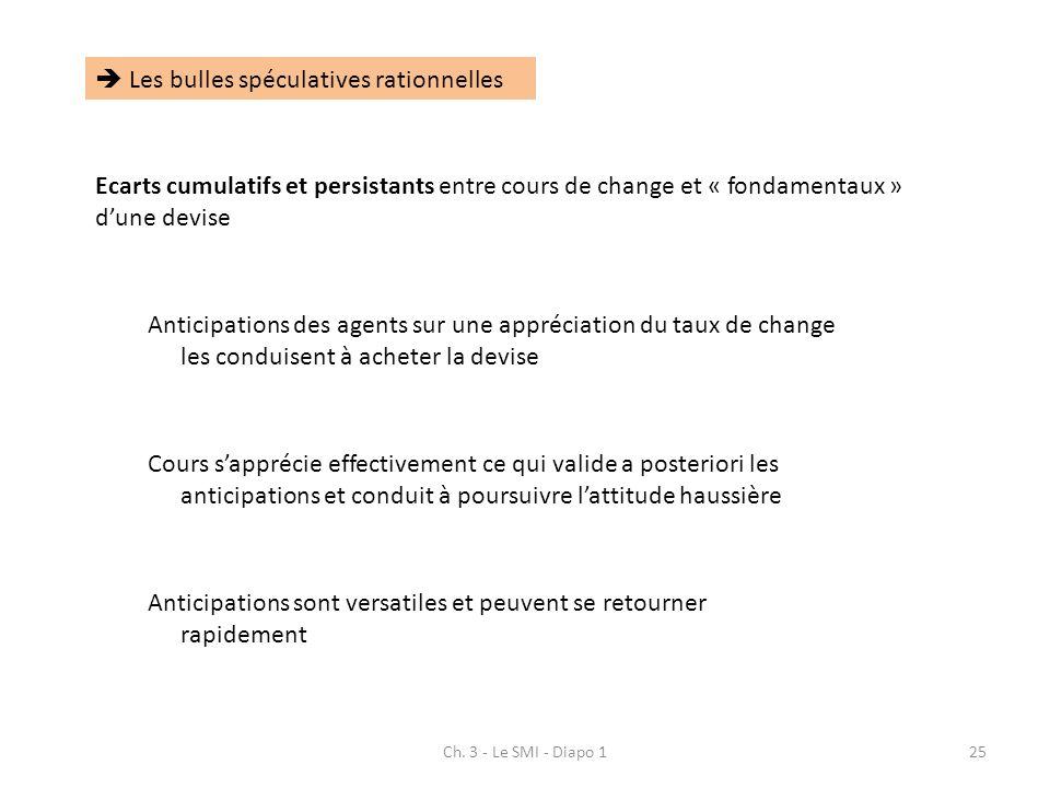 Ch. 3 - Le SMI - Diapo 125 Les bulles spéculatives rationnelles Ecarts cumulatifs et persistants entre cours de change et « fondamentaux » dune devise