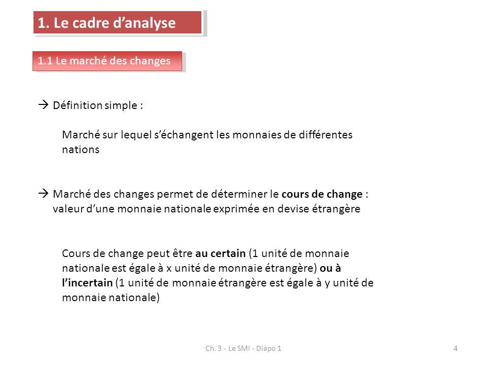 1. Le cadre danalyse 1.1 Le marché des changes Ch. 3 - Le SMI - Diapo 14 Définition simple : Marché sur lequel séchangent les monnaies de différentes