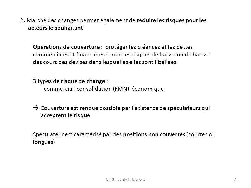 Ch. 3 - Le SMI - Diapo 17 2. Marché des changes permet également de réduire les risques pour les acteurs le souhaitant Opérations de couverture : prot