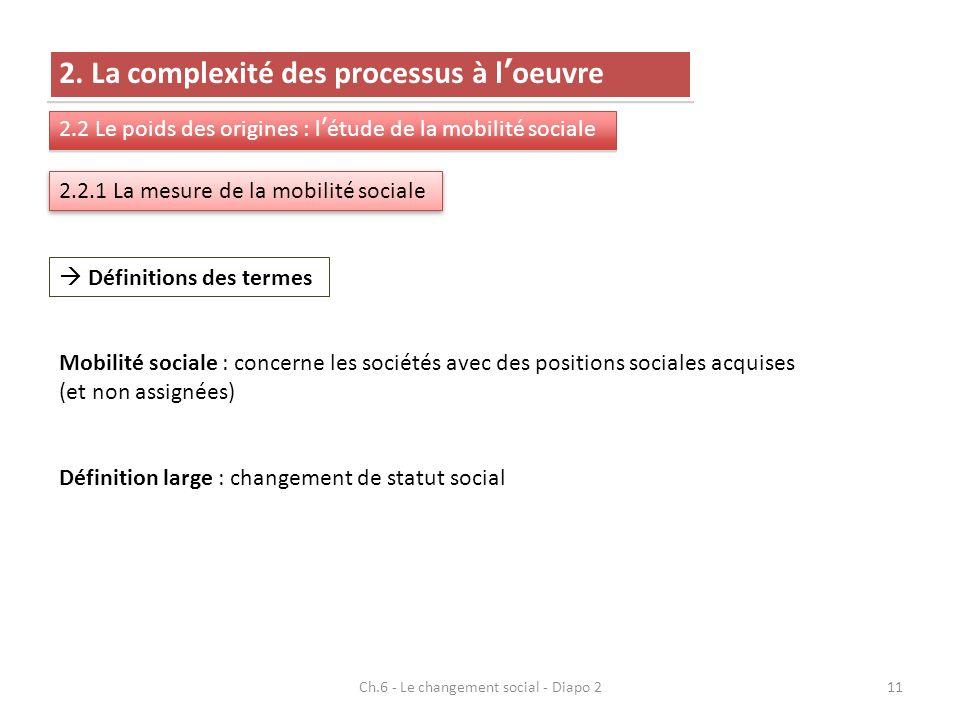 11 2. La complexité des processus à loeuvre 2.2 Le poids des origines : létude de la mobilité sociale 2.2.1 La mesure de la mobilité sociale Définitio