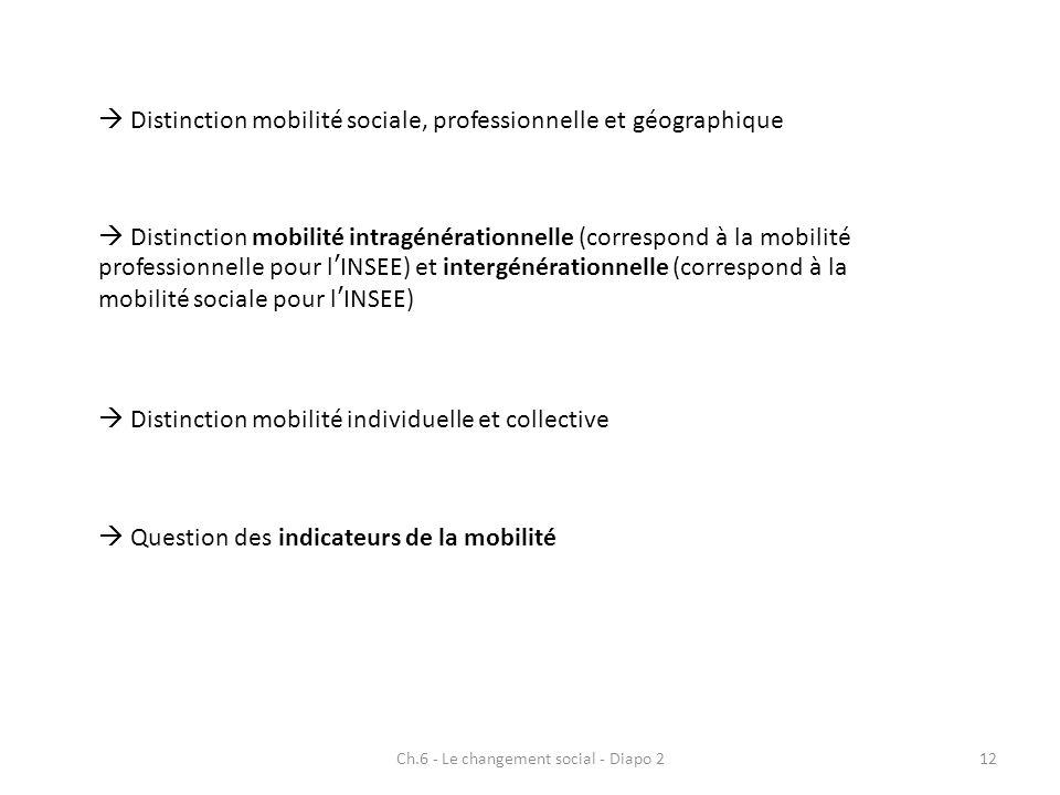Ch.6 - Le changement social - Diapo 212 Distinction mobilité sociale, professionnelle et géographique Distinction mobilité intragénérationnelle (corre