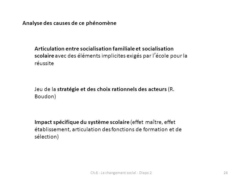 Ch.6 - Le changement social - Diapo 224 Analyse des causes de ce phénomène Articulation entre socialisation familiale et socialisation scolaire avec d
