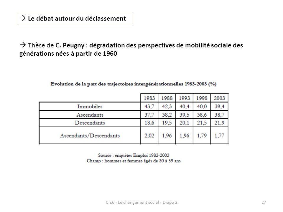 Ch.6 - Le changement social - Diapo 227 Le débat autour du déclassement Thèse de C. Peugny : dégradation des perspectives de mobilité sociale des géné