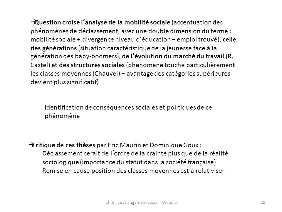 Ch.6 - Le changement social - Diapo 229 Question croise lanalyse de la mobilité sociale (accentuation des phénomènes de déclassement, avec une double