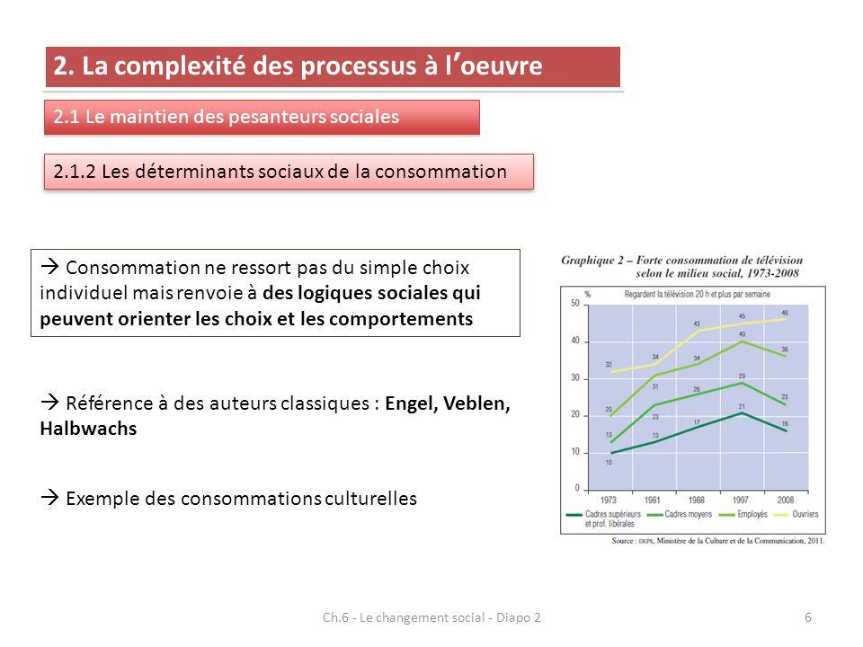 6 2. La complexité des processus à loeuvre 2.1 Le maintien des pesanteurs sociales 2.1.2 Les déterminants sociaux de la consommation Consommation ne r
