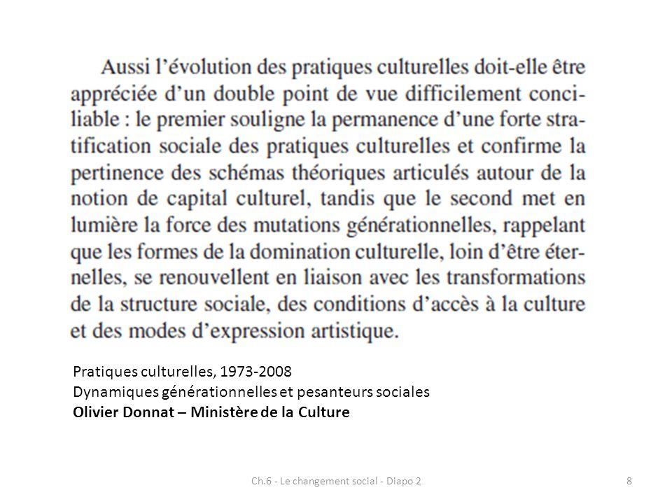 8 Pratiques culturelles, 1973-2008 Dynamiques générationnelles et pesanteurs sociales Olivier Donnat – Ministère de la Culture