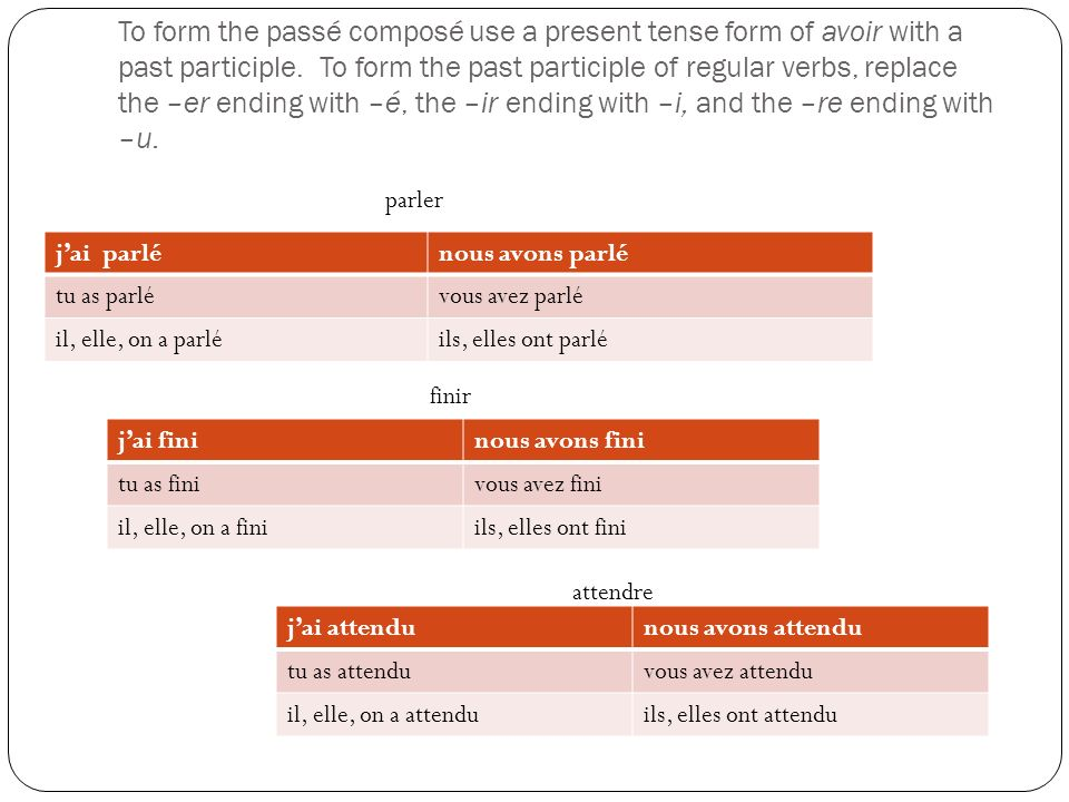 To form the passé composé use a present tense form of avoir with a past participle.
